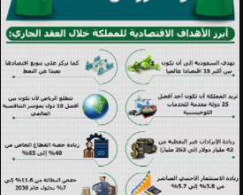 صورة نفط المستقبل… الذكاء الاصطناعي نقلة نوعية لاقتصاد السعودية