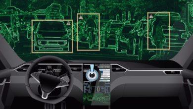 صورة مستقبل الذكاء الاصطناعي في مجال السيارات ذاتية القيادة